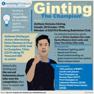 Ginting, The Champion!