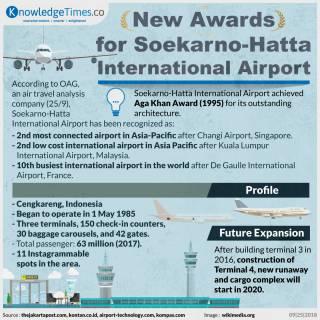 New Awards for Soekarno-Hatta International Airport