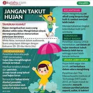 Jangan Takut Hujan!