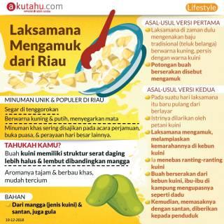 Laksamana Mengamuk dari Riau