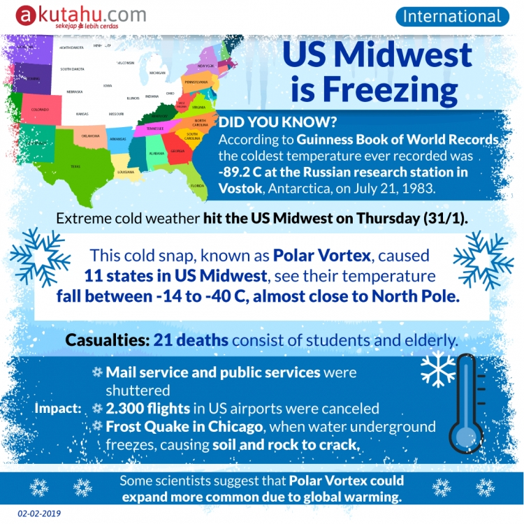 US Midwest is Freezing