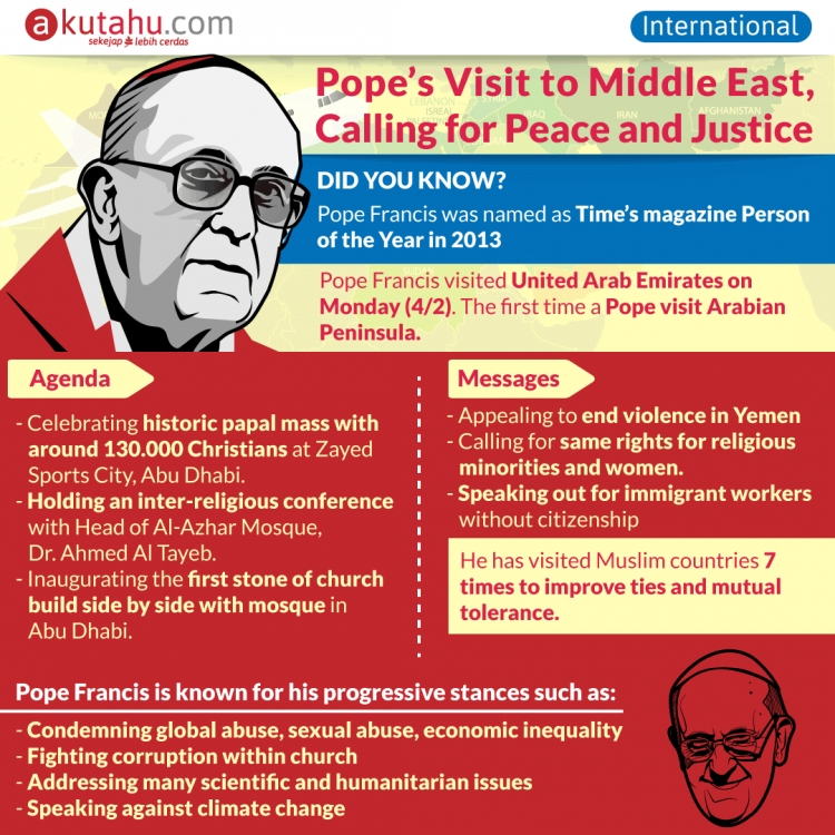 Pope's Visit to Middle East, Calling for Peace and Justice