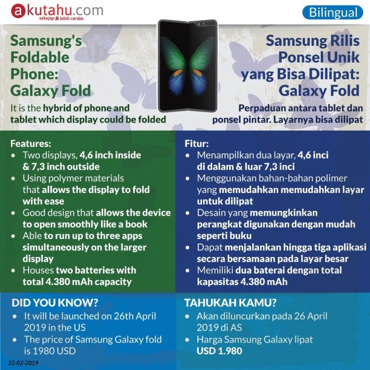 Samsung's Foldable Phone: Galaxy Fold