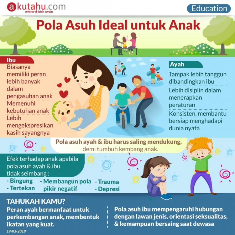 Pola Asuh Ideal untuk Anak