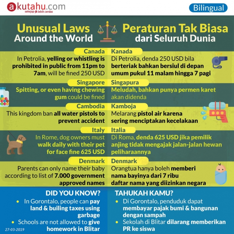 Unusual Laws Around the World