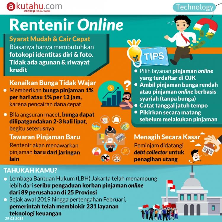Rentenir Online