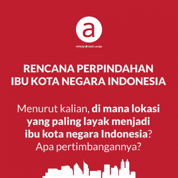 Ibu Kota Negara