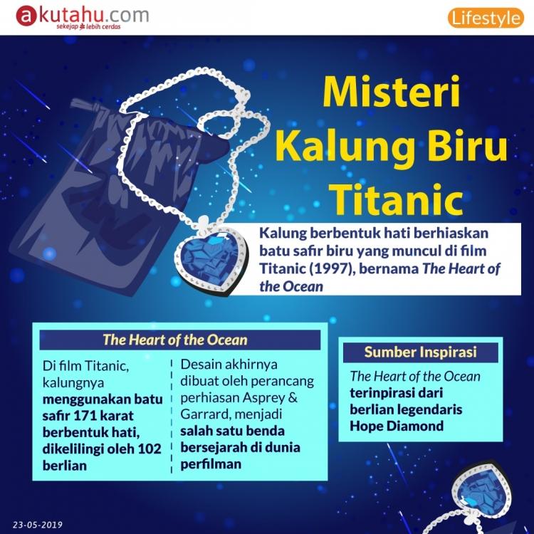 Misteri Kalung Biru Titanic