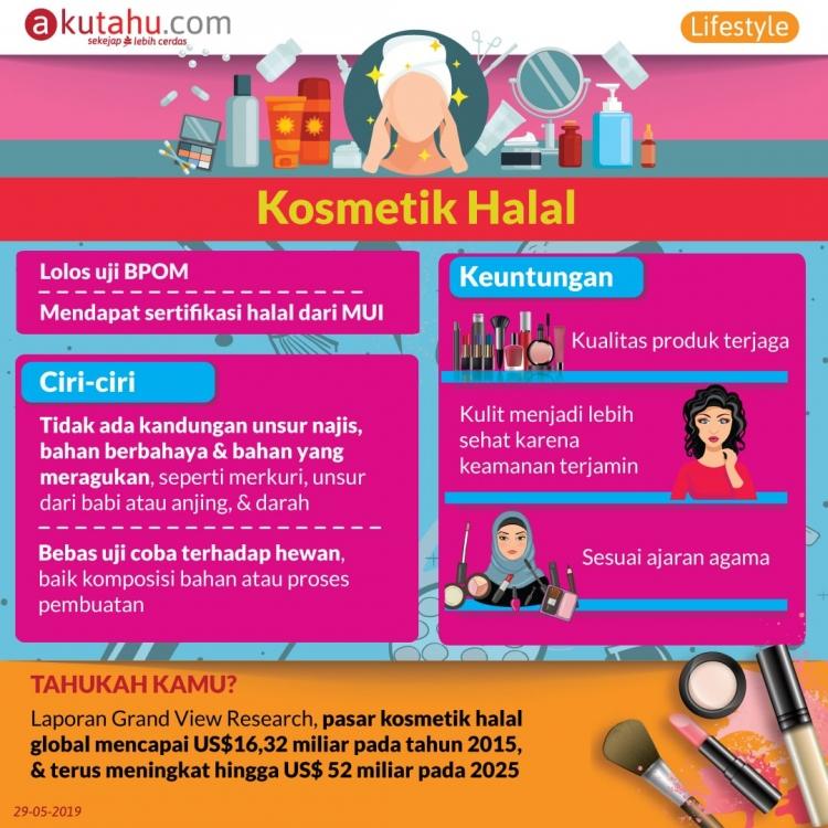 Kosmetik Halal untuk Kulit Sehat