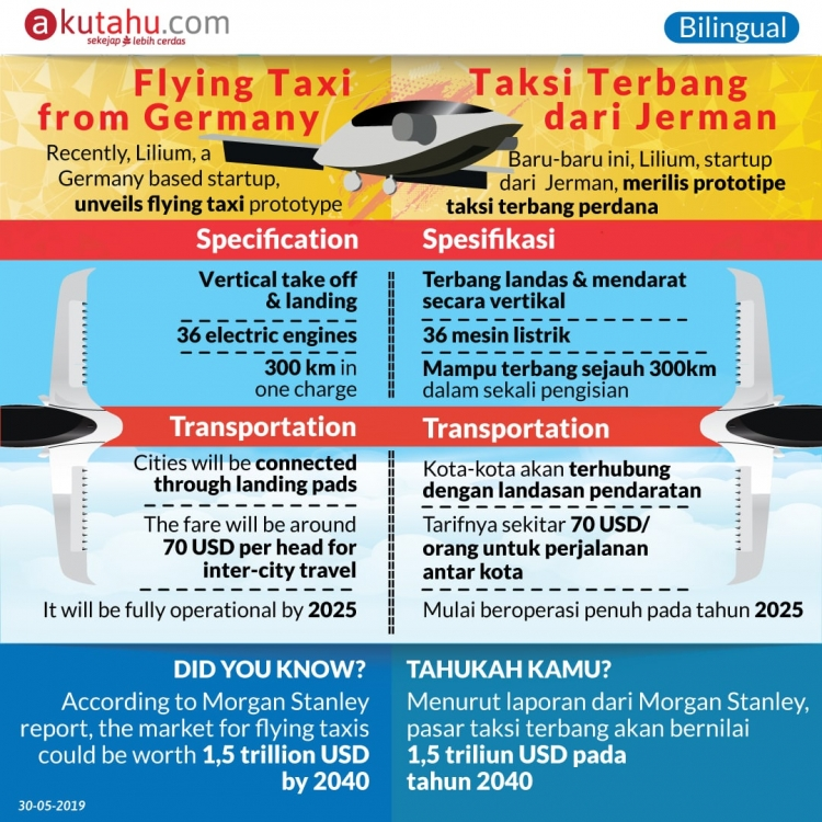 Flying Taxi from Germany