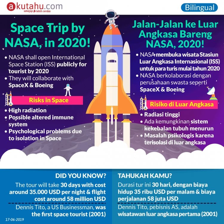 Space Trip by NASA, in 2020!