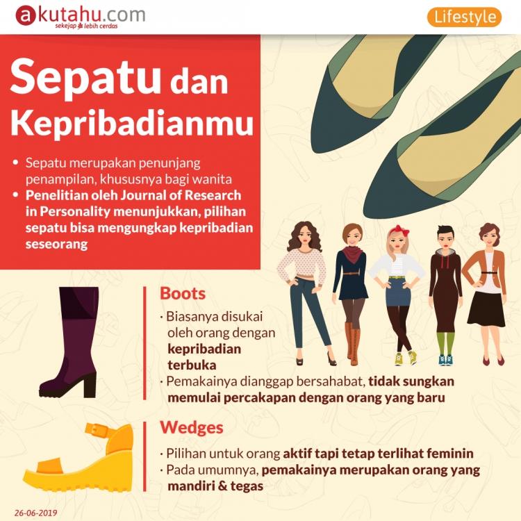Sepatu dan Kepribadianmu