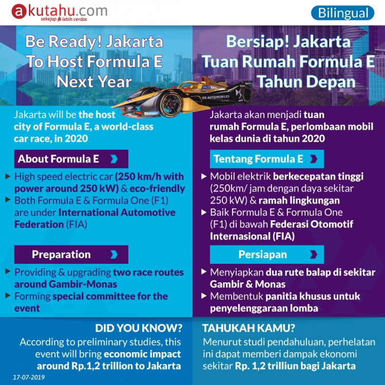 Be Ready! Jakarta To Host Formula Next Year