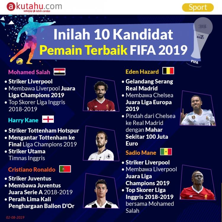 Inilah 10 Kandidat Pemain Terbaik FIFA 2019