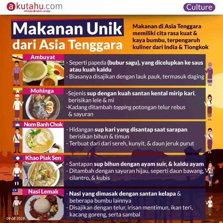 Makanan Unik dari Asia Tenggara