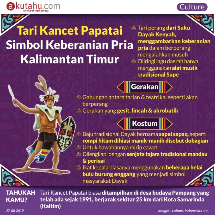 Tari Kancet Papatai, Simbol Keberanian Pria di Kalimantan Timur