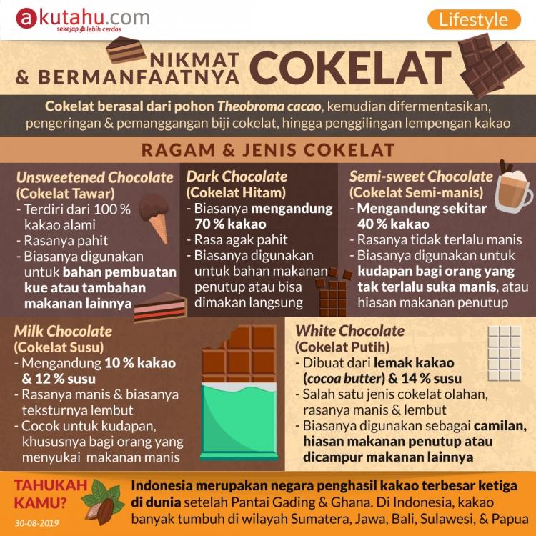 Nikmat & Bermanfaatnya Cokelat