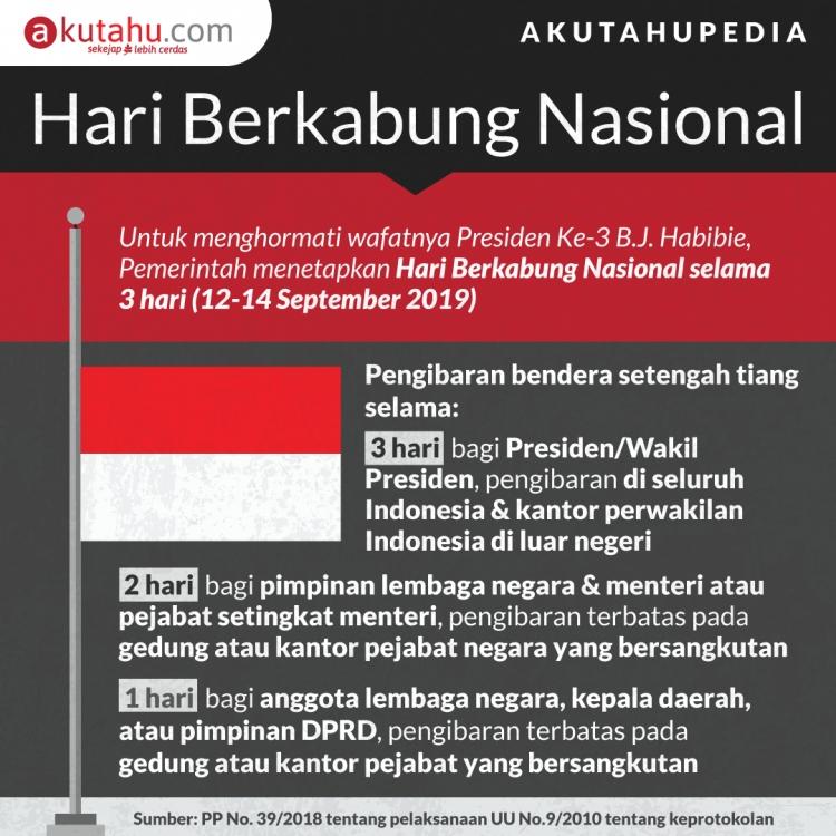 Hari Berkabung Nasional