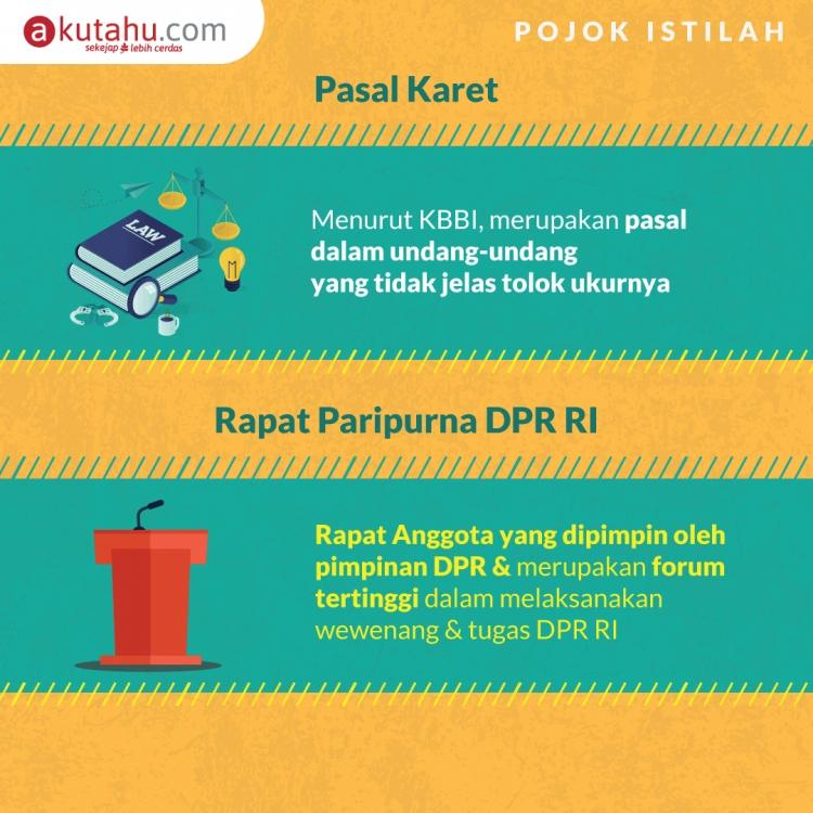 Pojok Istilah: Pasal Karet & Rapat Paripurna DPR RI