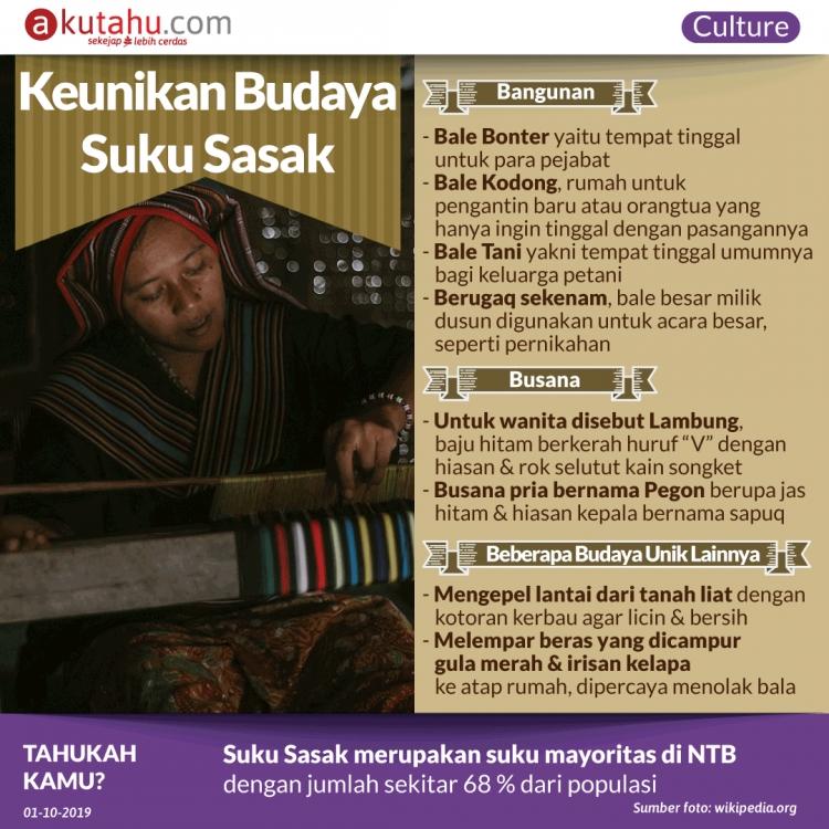 Keunikan Suku & Budaya Sasak