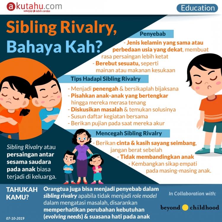 Sibling Rivalry, Bahaya Kah?
