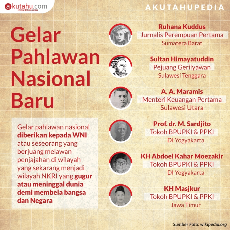 Gelar Pahlawan Nasional Baru