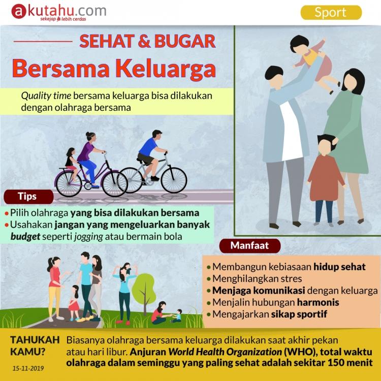 Sehat & Bugar Bersama Keluarga