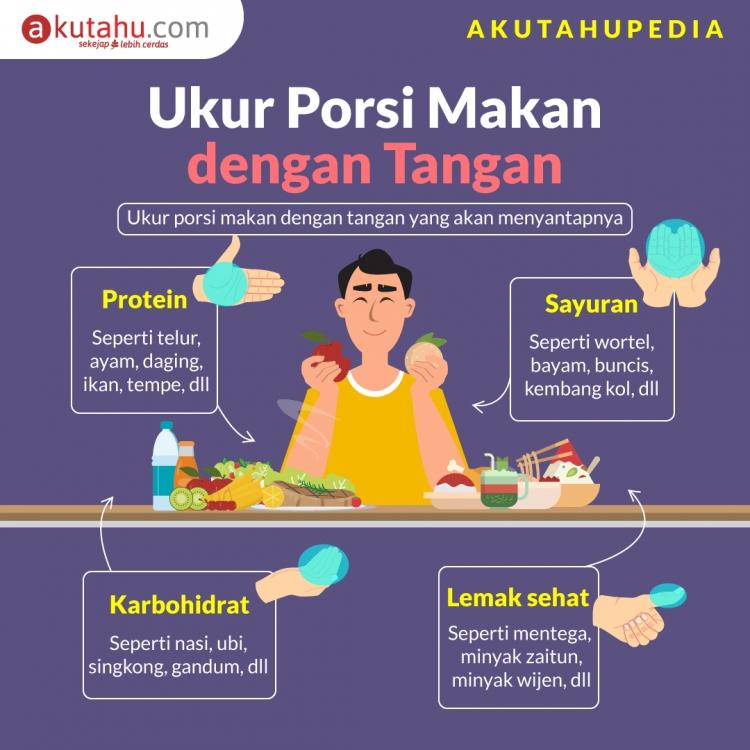 Atur Porsi Makan dengan Tangan