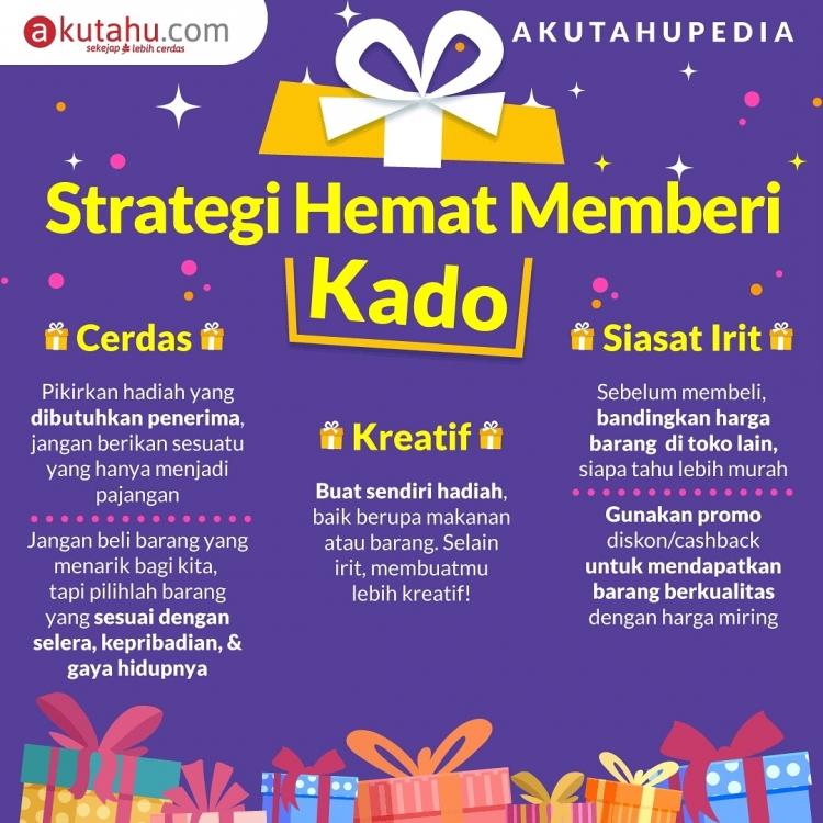 Strategi Hemat Memberi Kado