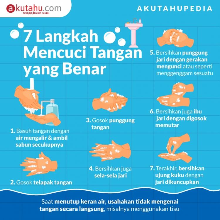 7 Langkah Mencuci Tangan yang Benar