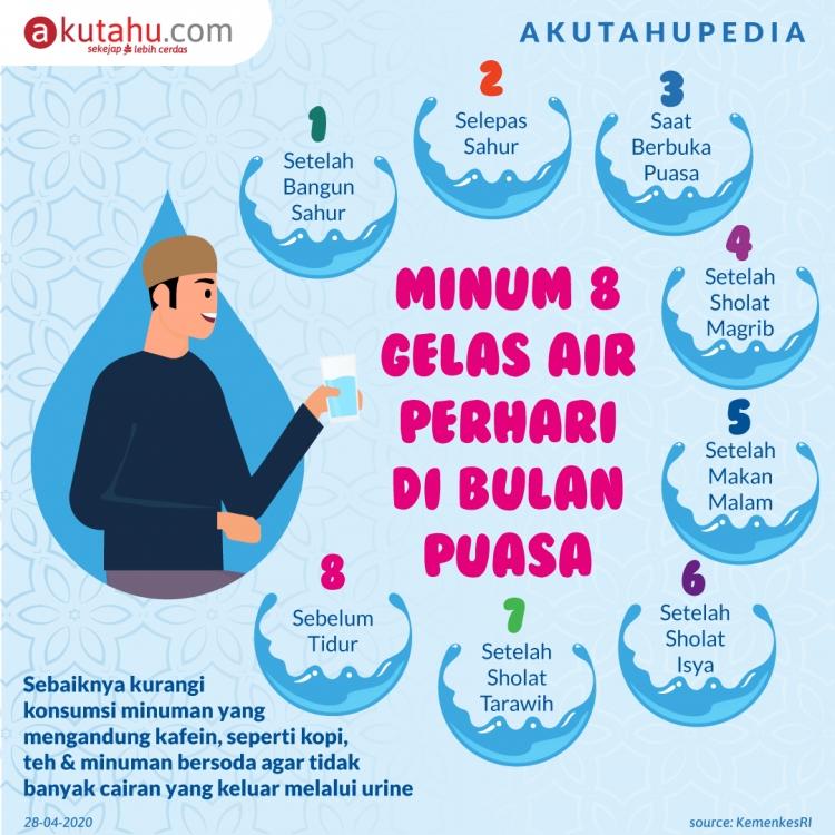 Minum 8 Gelas Air Perhari di Bulan Puasa
