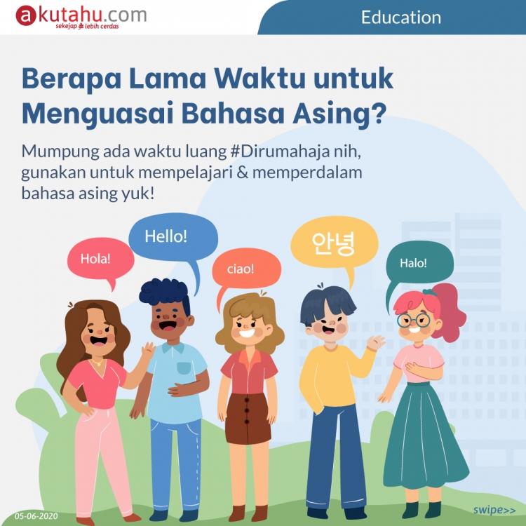 Berapa Lama Waktu untuk Menguasai Bahasa Asing?
