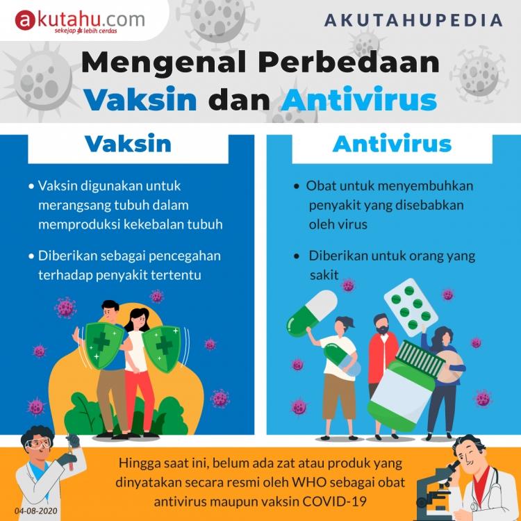 Mengenal Perbedaan Vaksin dan Antivirus