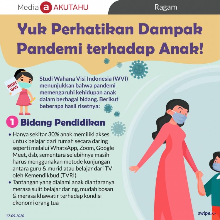 Yuk Perhatikan Dampak Pandemi terhadap Anak!