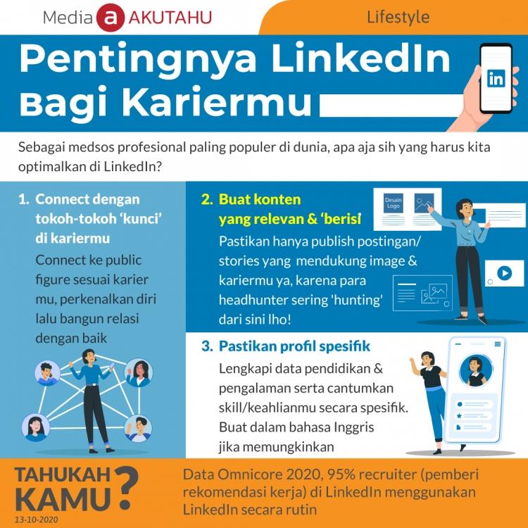 Pentingnya LinkedIn bagi Kariermu