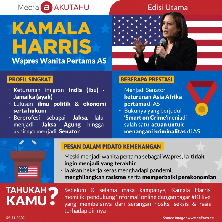 Kamala Harris, Wapres Wanita Pertama AS