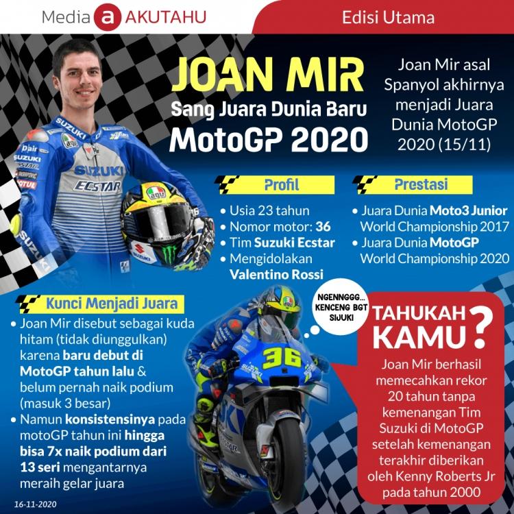 Joan Mir, Sang Juara Dunia Baru MotoGP 2020
