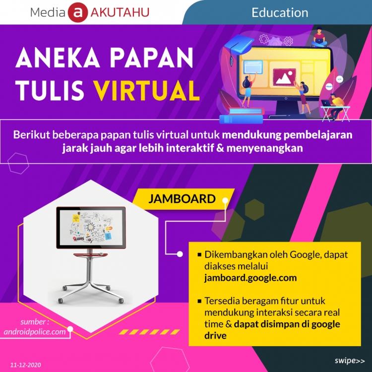 Aneka Papan Tulis Virtual