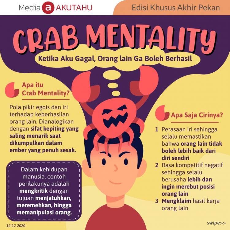 Crab Mentality: Ketika Aku Gagal, Orang lain Ga Boleh Berhasil