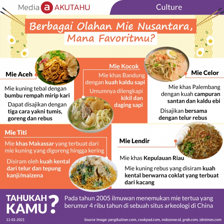 Berbagai Olahan Mie Nusantara, Mana Favoritmu?