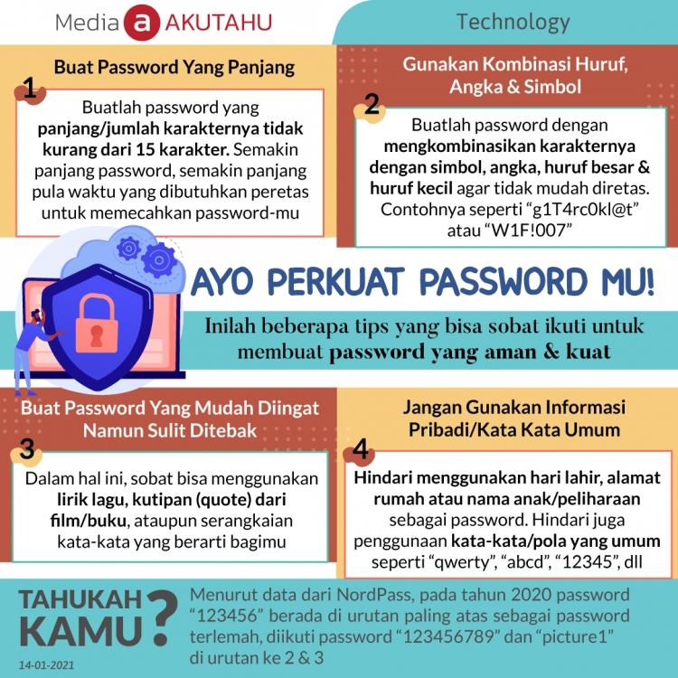 Ayo Perkuat Password Mu!
