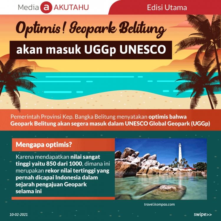 Optimis! Geopark Belitung akan masuk UGGp UNESCO