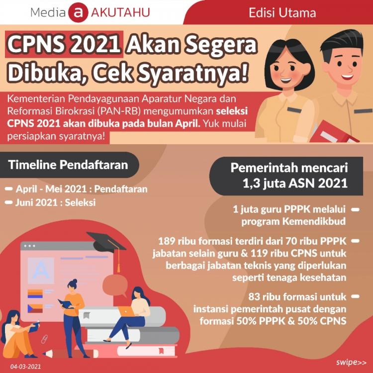 CPNS 2021 Akan Segera Dibuka, Cek Syaratnya!
