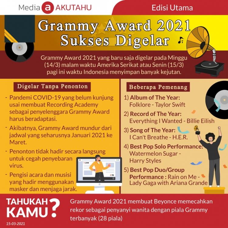 Pemenang Grammy Award 2021
