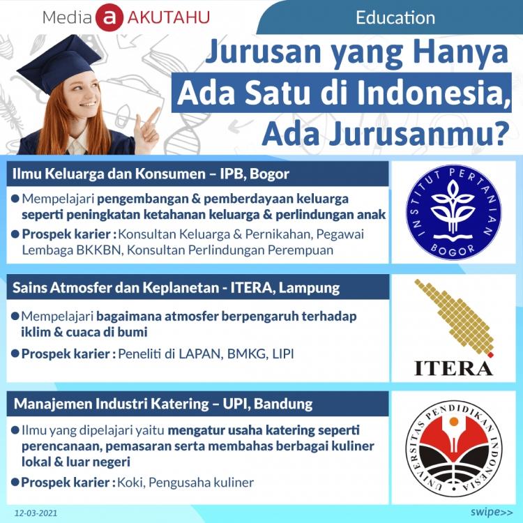 Jurusan yang Hanya Ada Satu di Indonesia, Ada Jurusanmu?