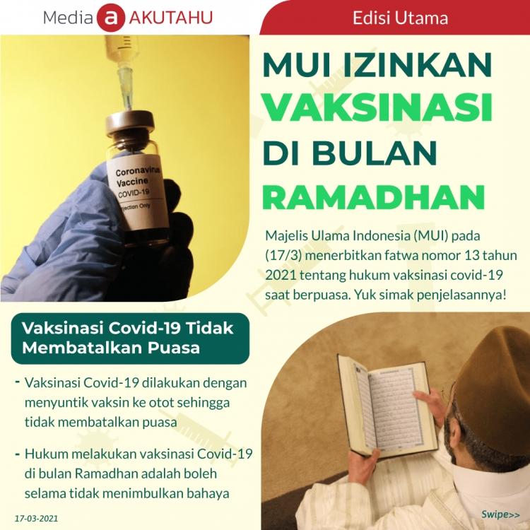 MUI Izinkan Vaksinasi di Bulan Ramadhan