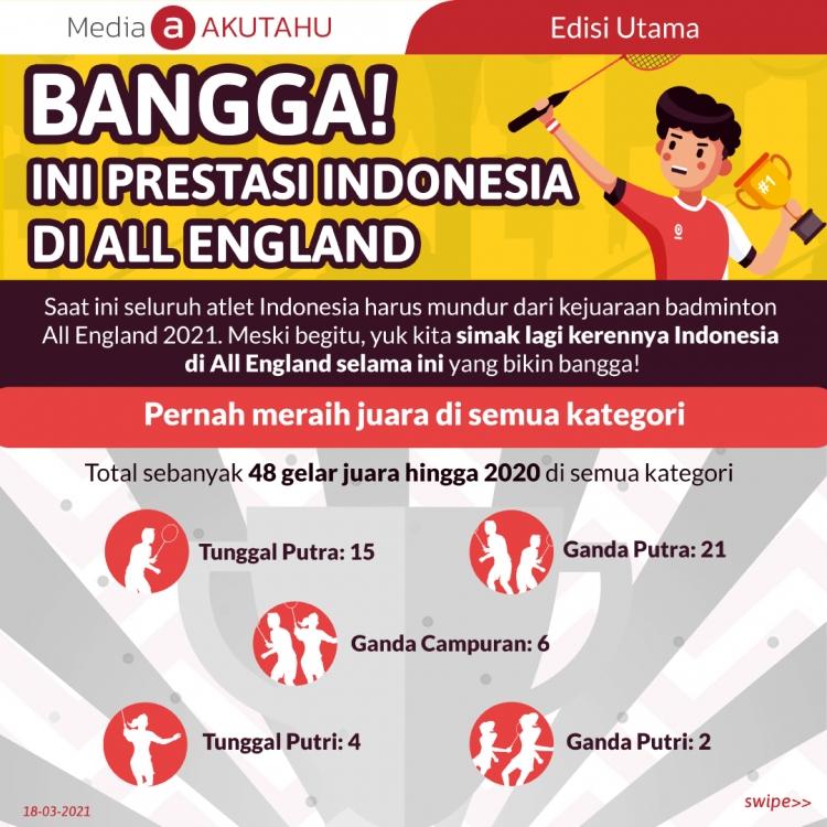Bangga! Ini Prestasi Indonesia di All England