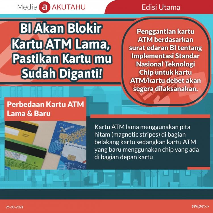 BI Akan Blokir Kartu ATM Lama, Pastikan Kartu mu Sudah Diganti!