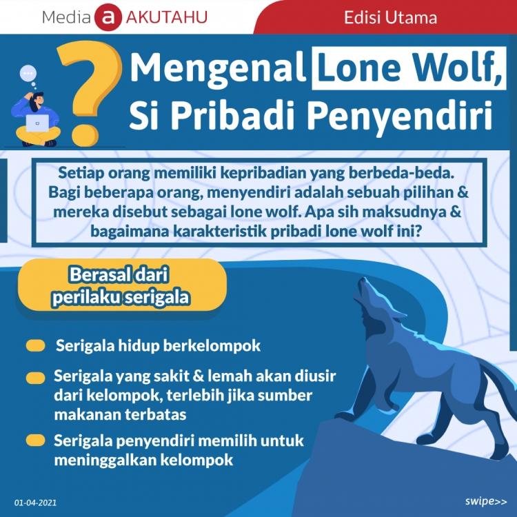 Mengenal Lone Wolf, Si Pribadi Penyendiri