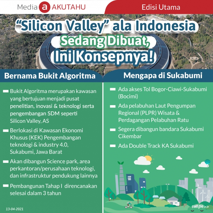 """Silicon Valley"" ala Indonesia Sedang Dibuat, Ini Konsepnya!"